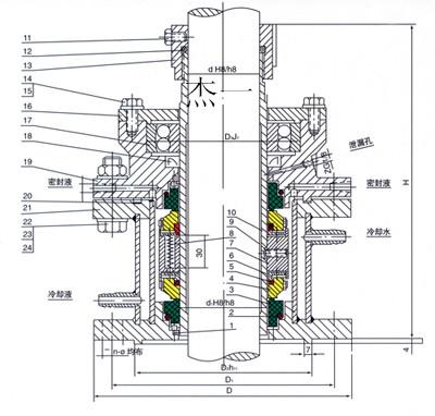国际精密-釜用205机械密封