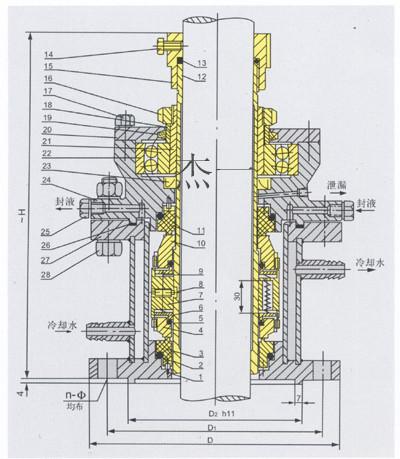国际精密-釜用206机械密封