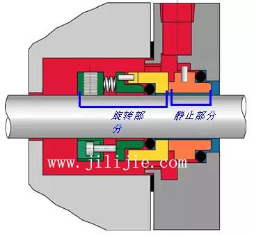 机械密封结构图